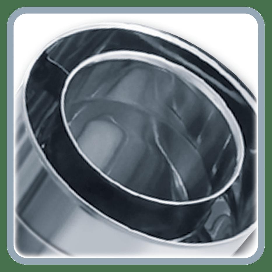 COAXY – CLVp 3CEp